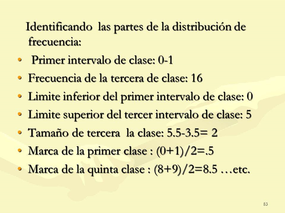 Primer intervalo de clase: 0-1 Frecuencia de la tercera de clase: 16