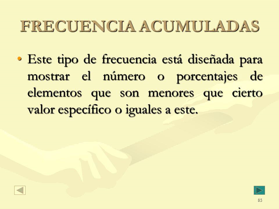 FRECUENCIA ACUMULADAS