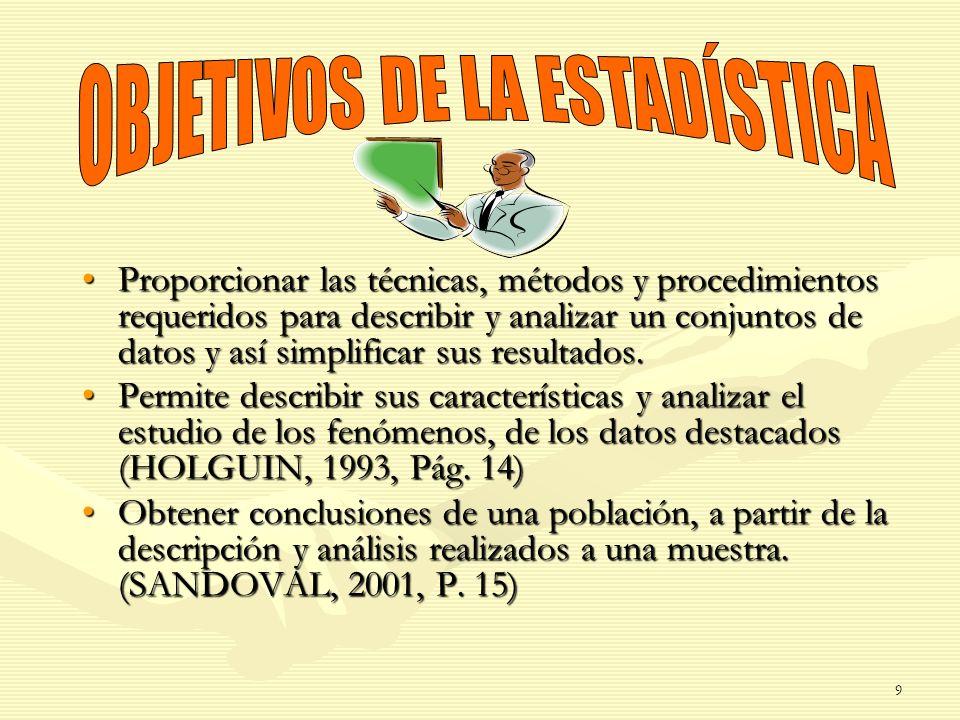 OBJETIVOS DE LA ESTADÍSTICA