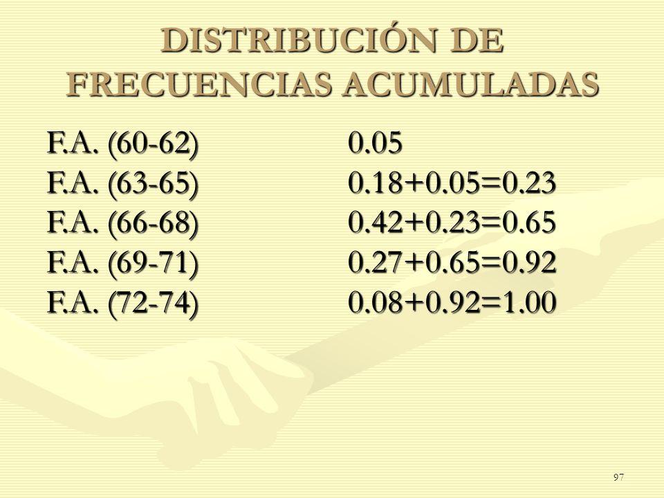 DISTRIBUCIÓN DE FRECUENCIAS ACUMULADAS