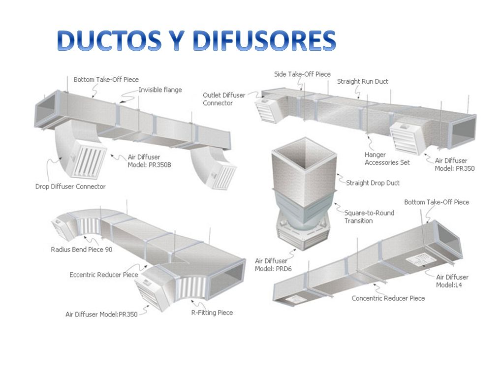 DUCTOS Y DIFUSORES