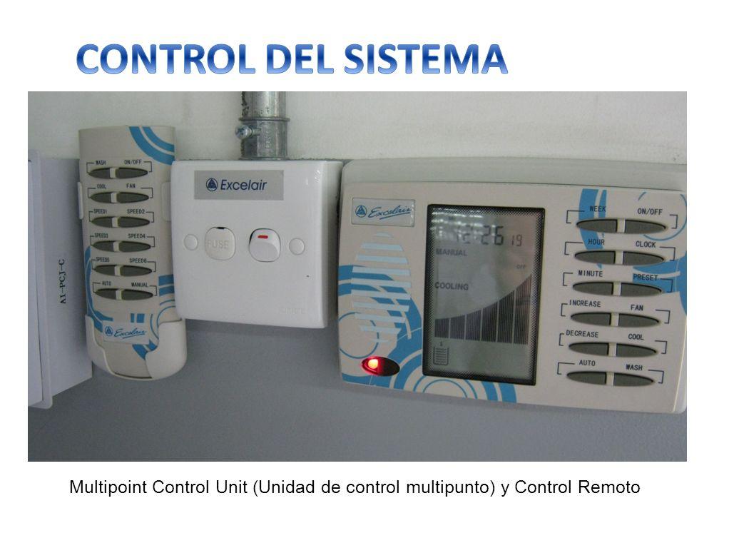 CONTROL DEL SISTEMA Multipoint Control Unit (Unidad de control multipunto) y Control Remoto