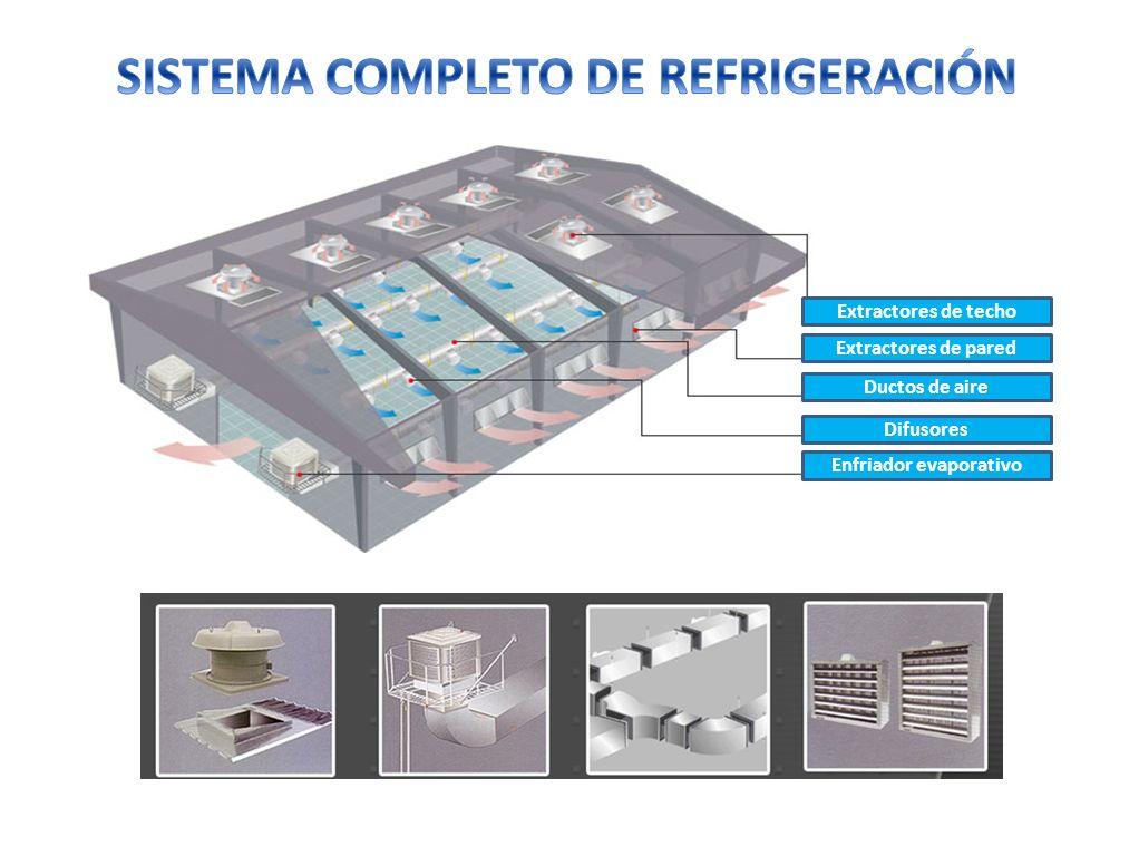 SISTEMA COMPLETO DE REFRIGERACIÓN