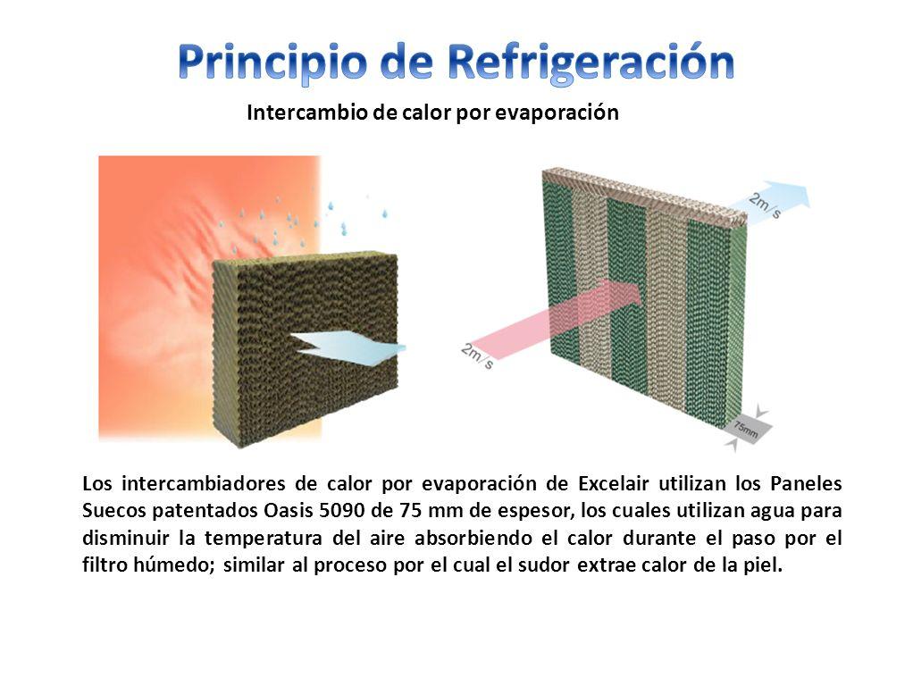 Principio de Refrigeración
