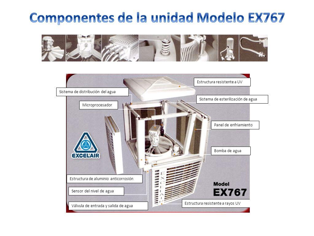 Componentes de la unidad Modelo EX767