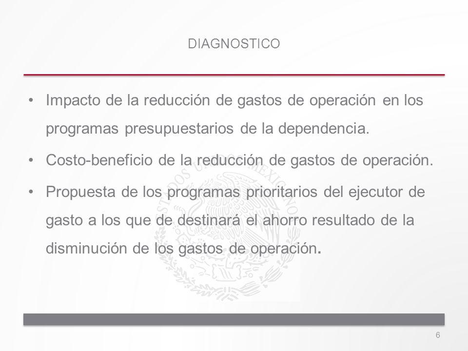 Costo-beneficio de la reducción de gastos de operación.
