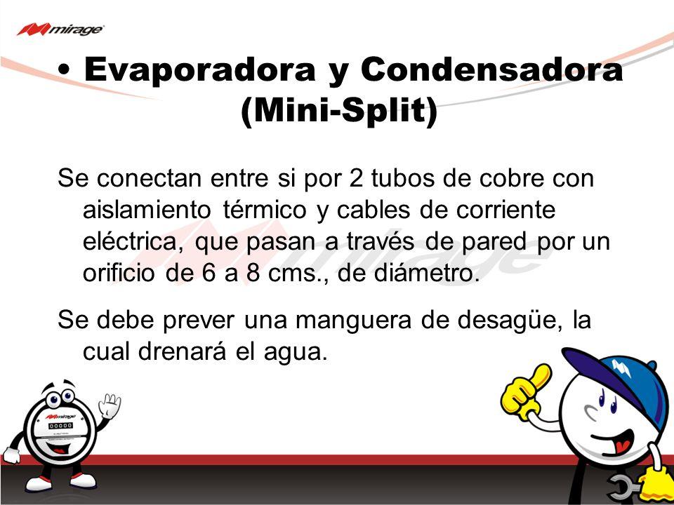 Evaporadora y Condensadora (Mini-Split)