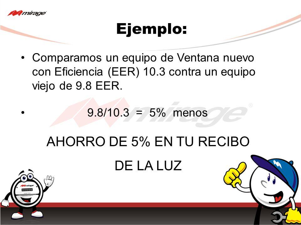 Ejemplo: AHORRO DE 5% EN TU RECIBO DE LA LUZ