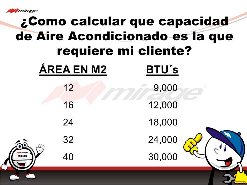 ¿Como calcular que capacidad de Aire Acondicionado es la que requiere mi cliente