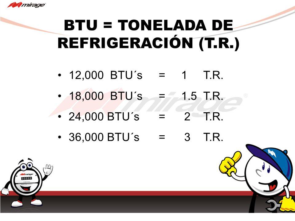 BTU = TONELADA DE REFRIGERACIÓN (T.R.)
