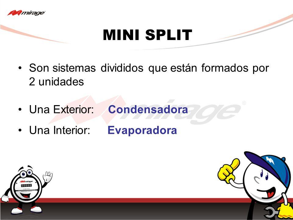 MINI SPLIT Son sistemas divididos que están formados por 2 unidades