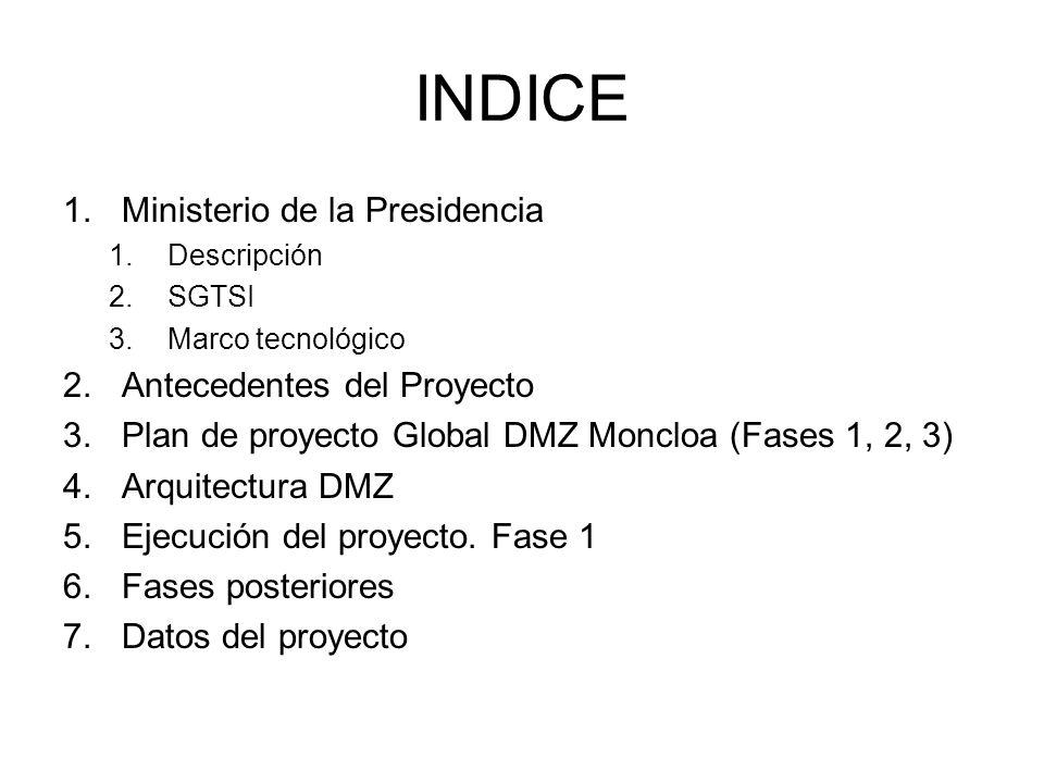 INDICE Ministerio de la Presidencia Antecedentes del Proyecto