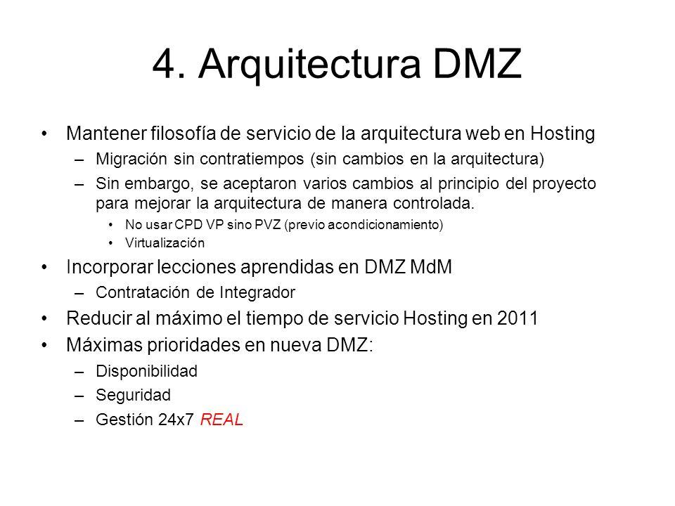 4. Arquitectura DMZ Mantener filosofía de servicio de la arquitectura web en Hosting. Migración sin contratiempos (sin cambios en la arquitectura)