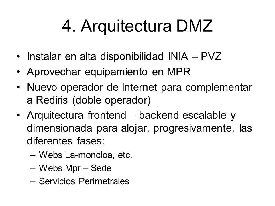4. Arquitectura DMZ Instalar en alta disponibilidad INIA – PVZ