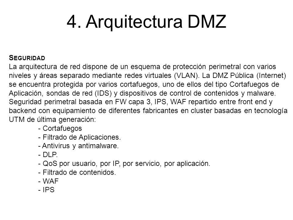 4. Arquitectura DMZ Seguridad