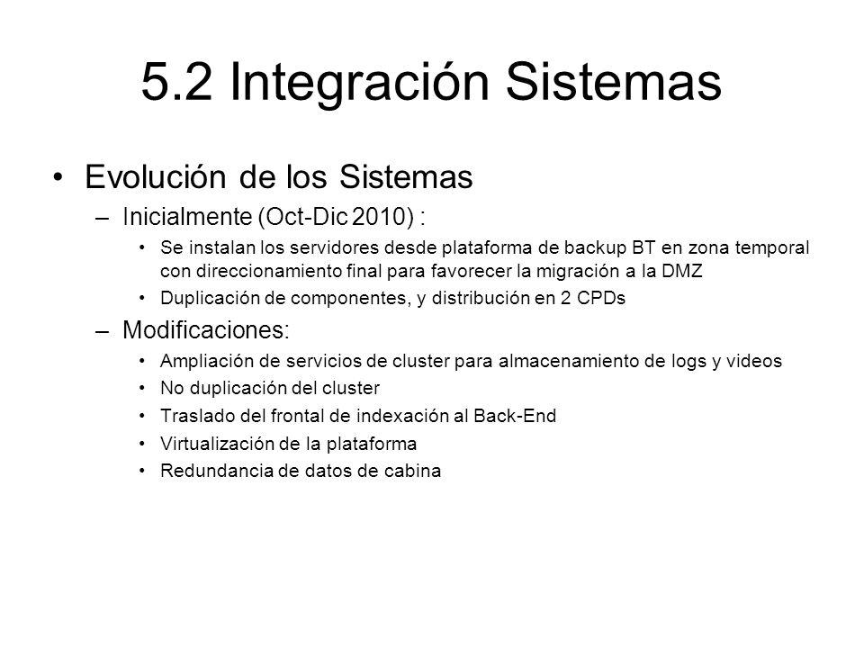 5.2 Integración Sistemas Evolución de los Sistemas