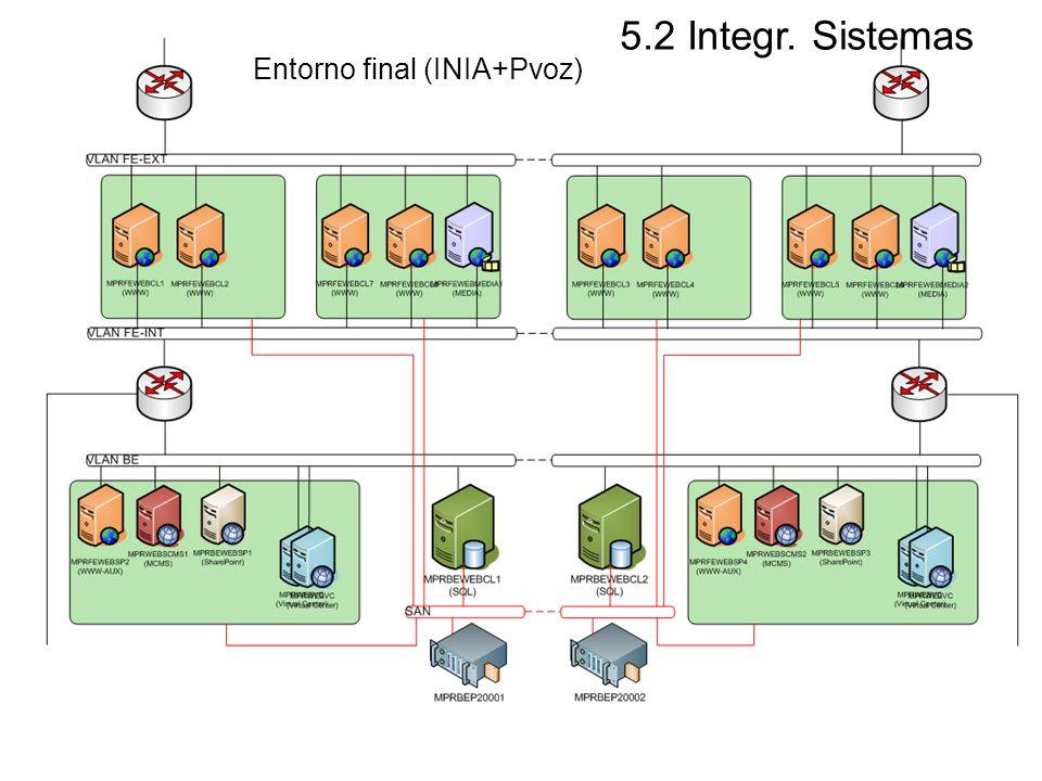 5.2 Integr. Sistemas Entorno final (INIA+Pvoz)