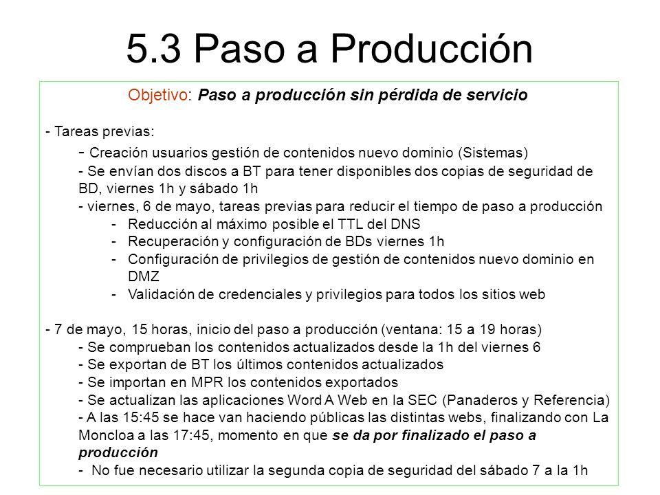 Objetivo: Paso a producción sin pérdida de servicio