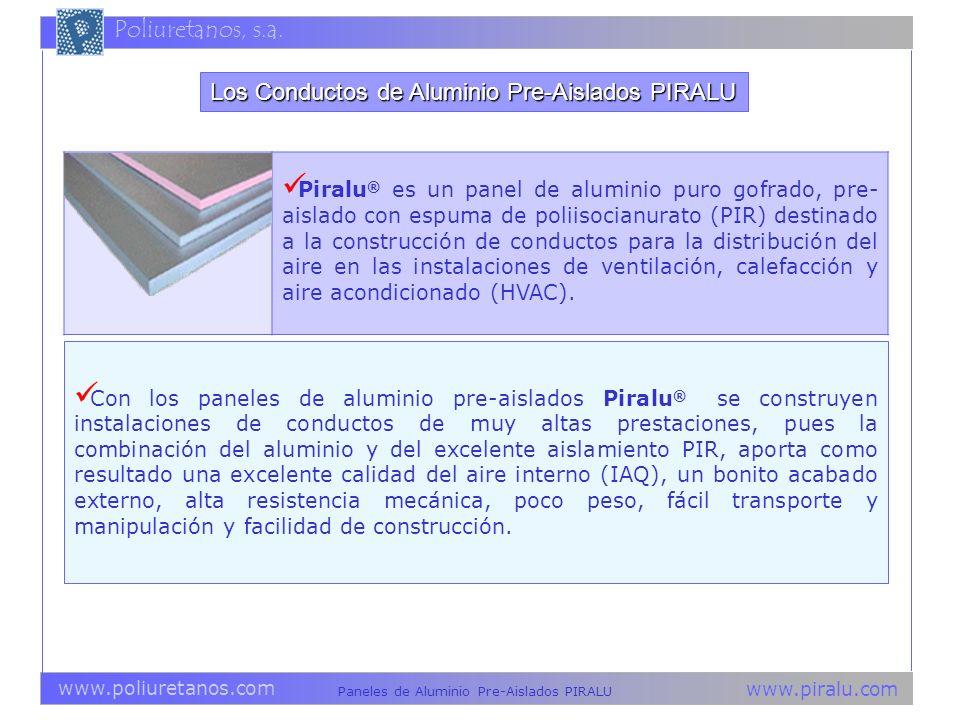 Los Conductos de Aluminio Pre-Aislados PIRALU