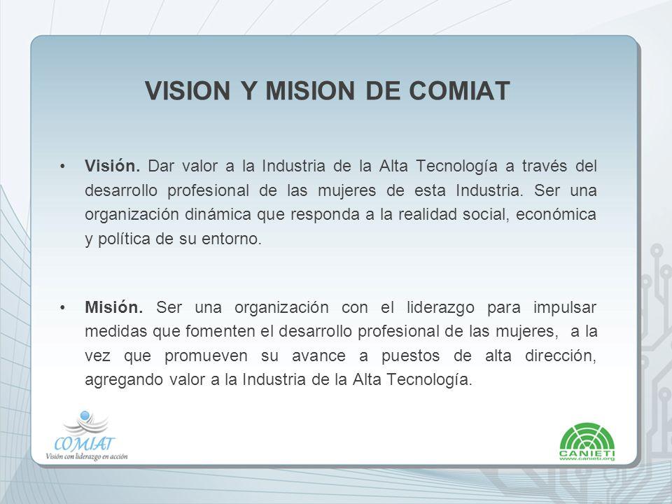 VISION Y MISION DE COMIAT