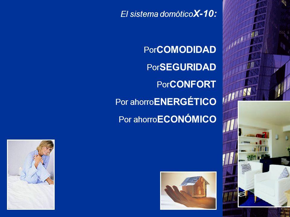 El sistema domóticoX-10: