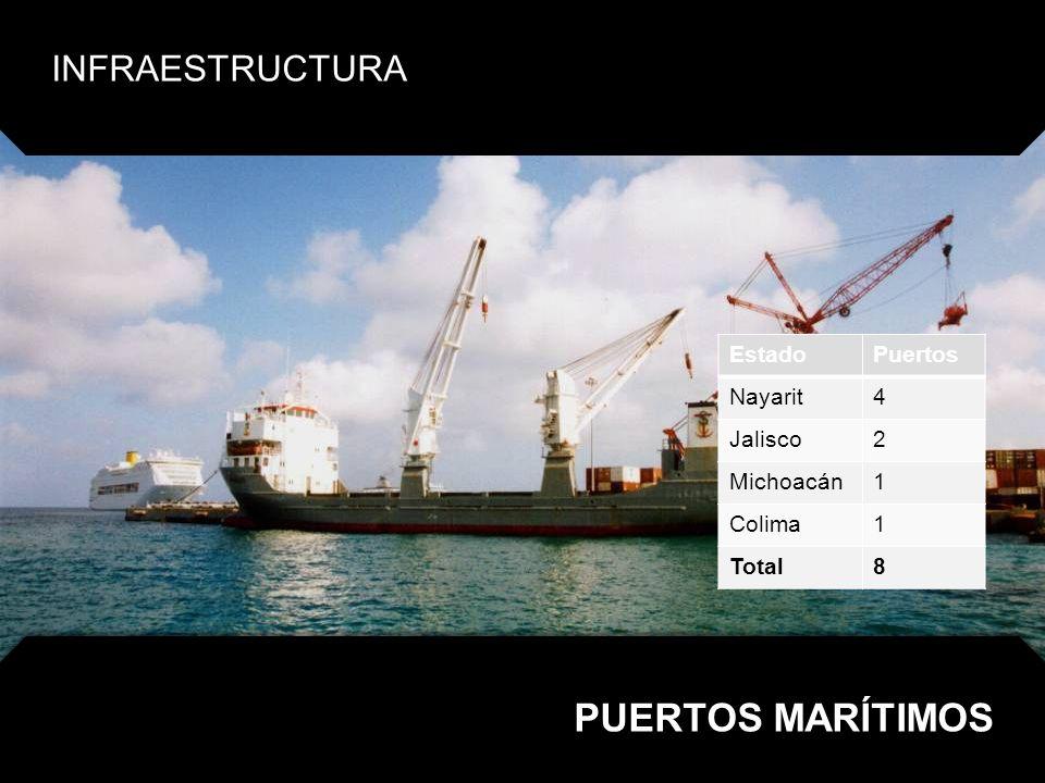 PUERTOS MARÍTIMOS INFRAESTRUCTURA Estado Puertos Nayarit 4 Jalisco 2