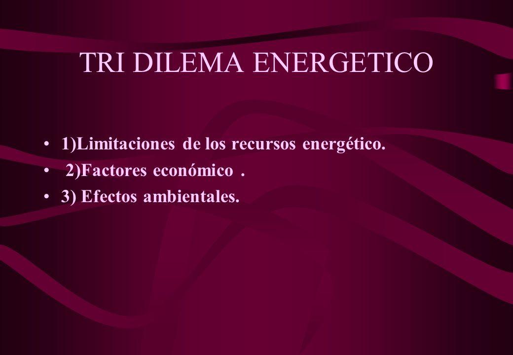 TRI DILEMA ENERGETICO 1)Limitaciones de los recursos energético.