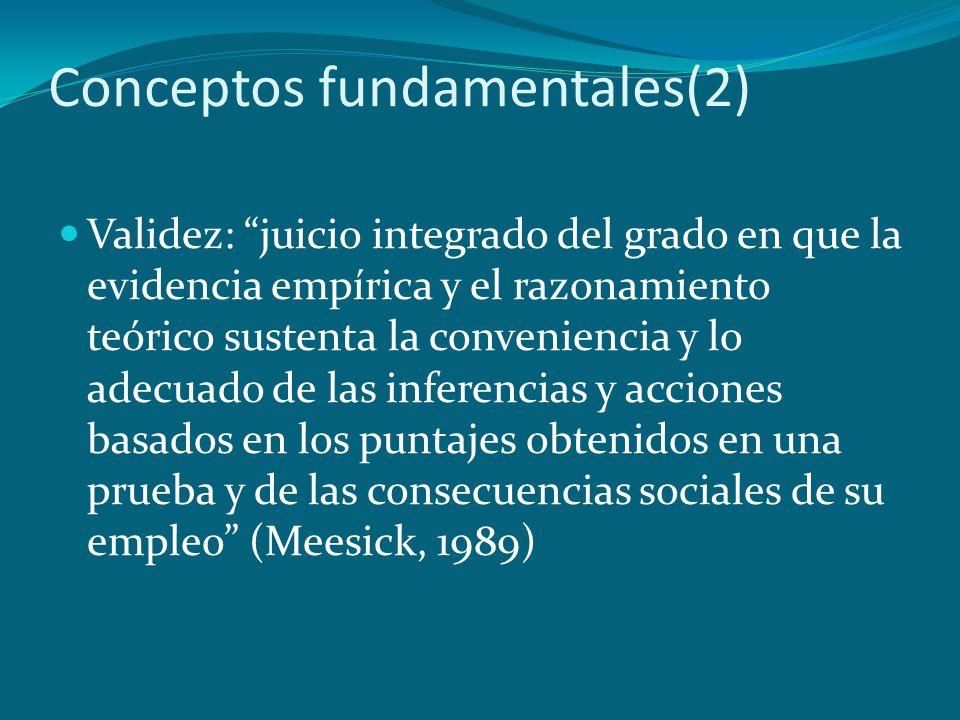 Conceptos fundamentales(2)