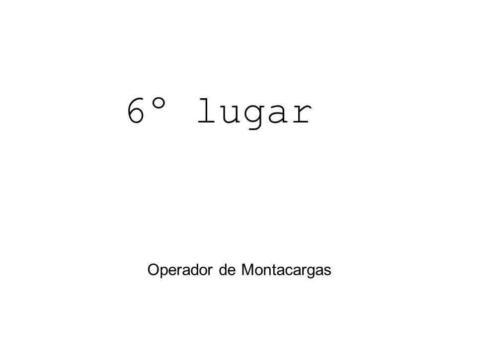 Operador de Montacargas