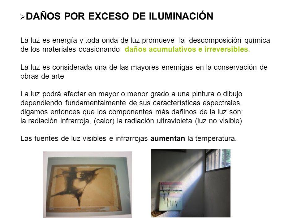 DAÑOS POR EXCESO DE ILUMINACIÓN