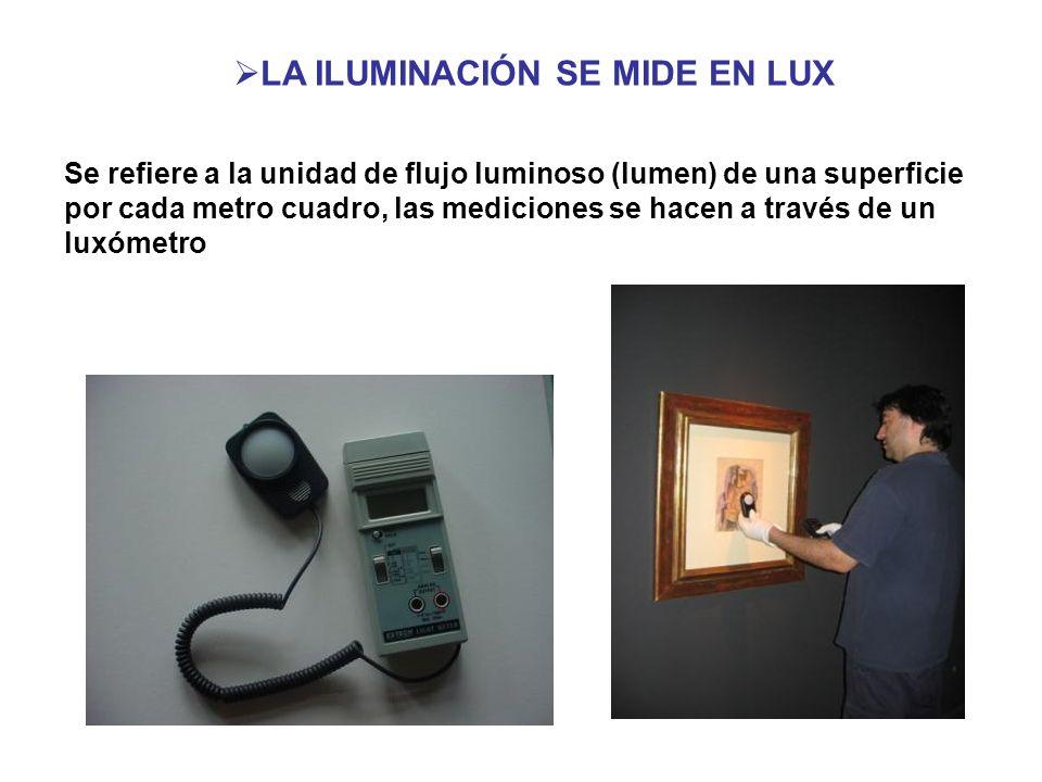 LA ILUMINACIÓN SE MIDE EN LUX