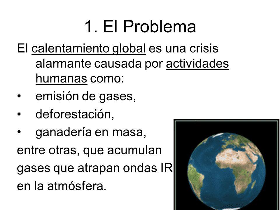 1. El Problema El calentamiento global es una crisis alarmante causada por actividades humanas como: