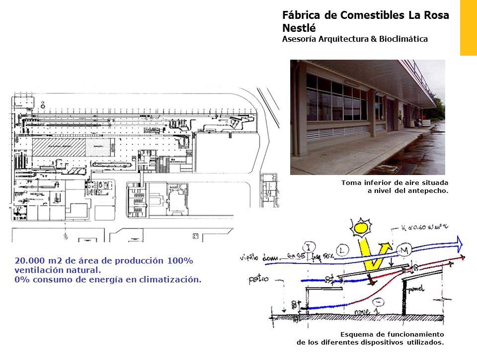 Fábrica de Comestibles La Rosa Nestlé Asesoría Arquitectura & Bioclimática
