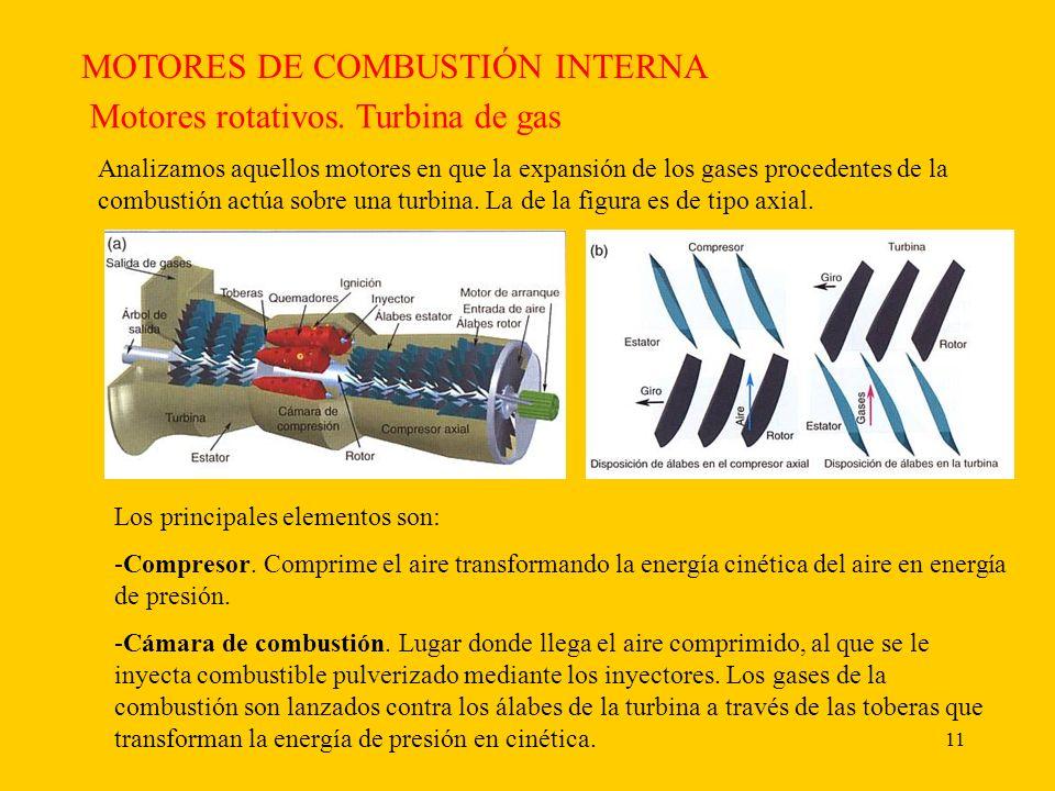 MOTORES DE COMBUSTIÓN INTERNA Motores rotativos. Turbina de gas