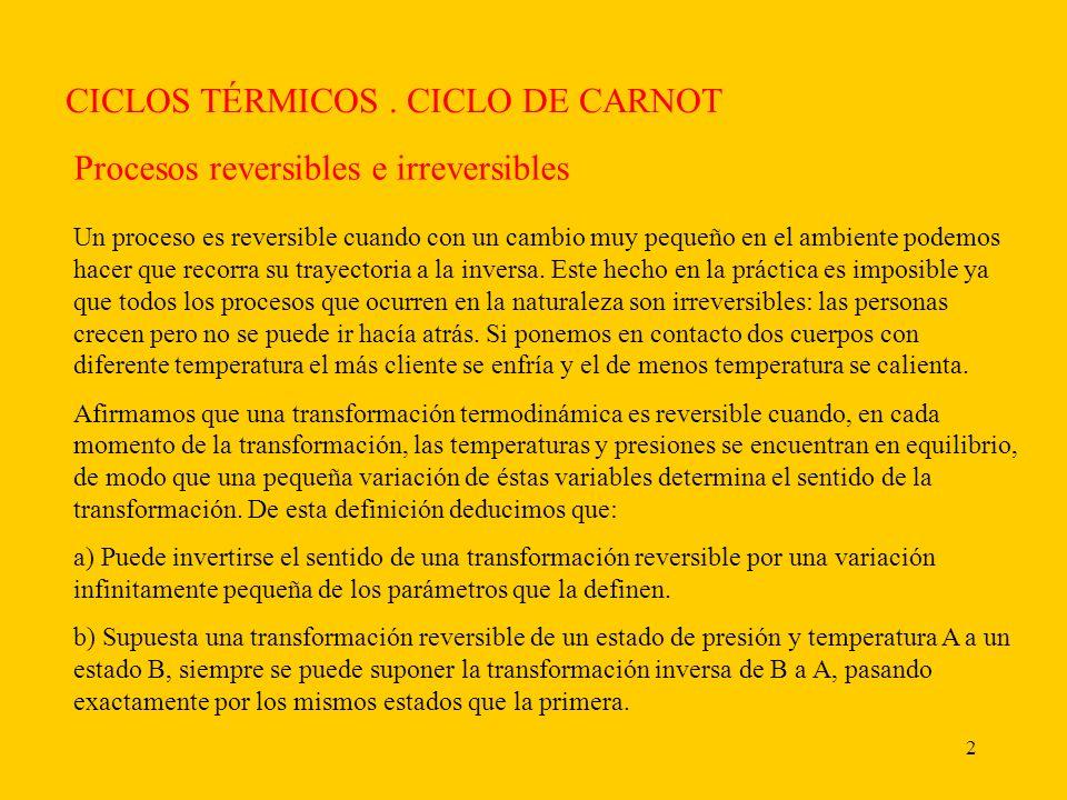CICLOS TÉRMICOS . CICLO DE CARNOT