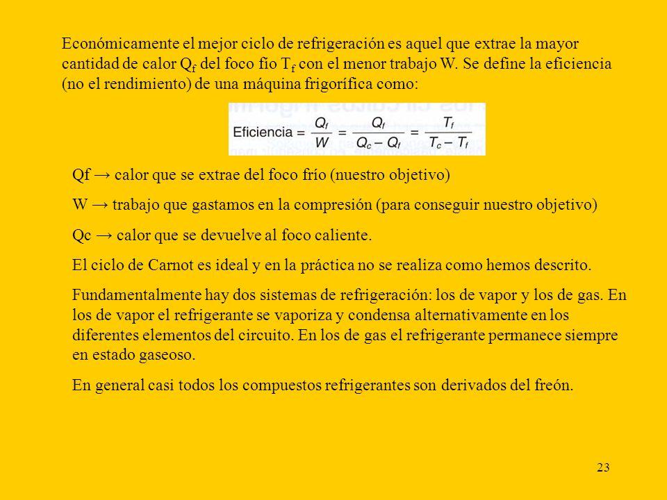Económicamente el mejor ciclo de refrigeración es aquel que extrae la mayor cantidad de calor Qf del foco fío Tf con el menor trabajo W. Se define la eficiencia (no el rendimiento) de una máquina frigorífica como: