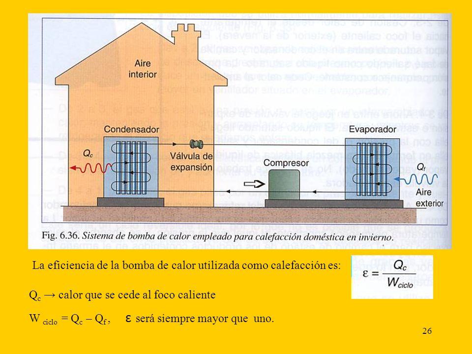 La eficiencia de la bomba de calor utilizada como calefacción es: