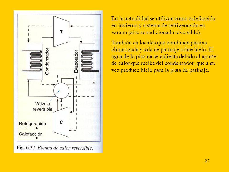 En la actualidad se utilizan como calefacción en invierno y sistema de refrigeración en varano (aire acondicionado reversible).
