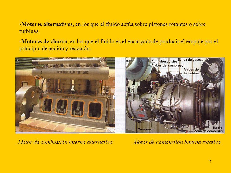 -Motores alternativos, en los que el fluido actúa sobre pistones rotantes o sobre turbinas.