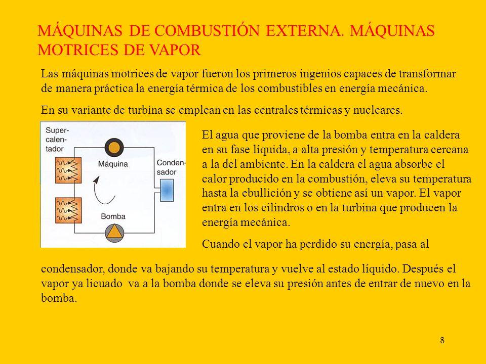 MÁQUINAS DE COMBUSTIÓN EXTERNA. MÁQUINAS MOTRICES DE VAPOR