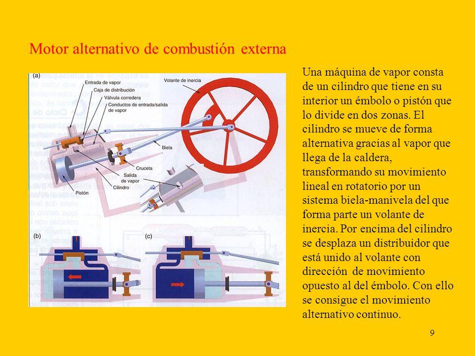 Motor alternativo de combustión externa