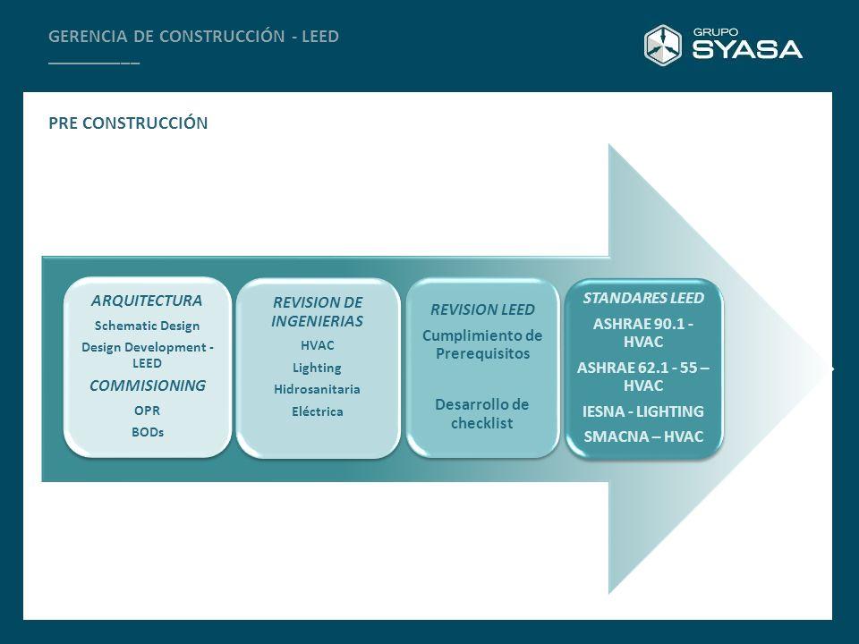 GERENCIA DE CONSTRUCCIÓN - LEED __________