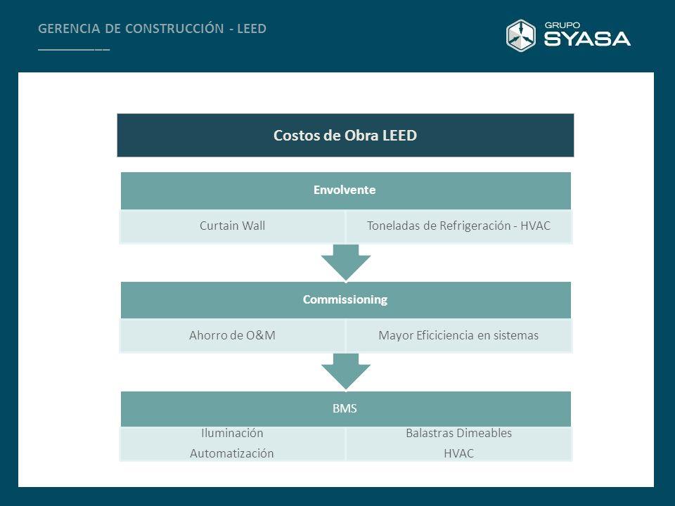 Costos de Obra LEED GERENCIA DE CONSTRUCCIÓN - LEED __________