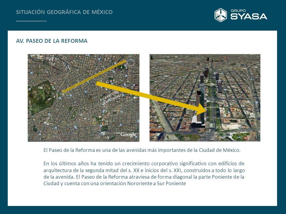 SITUACIÓN GEOGRÁFICA DE MÉXICO __________