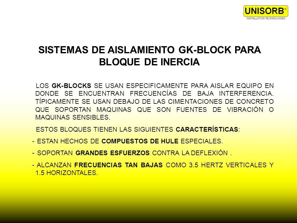 SISTEMAS DE AISLAMIENTO GK-BLOCK PARA BLOQUE DE INERCIA