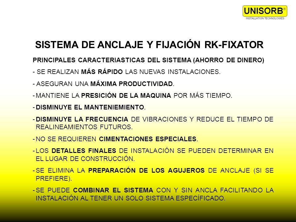 SISTEMA DE ANCLAJE Y FIJACIÓN RK-FIXATOR