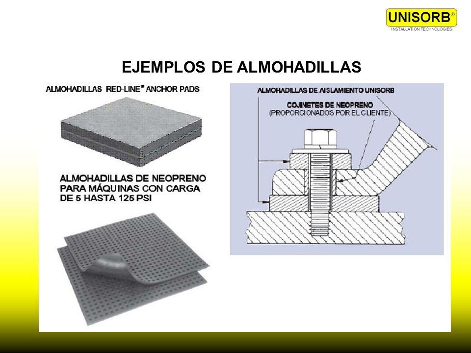EJEMPLOS DE ALMOHADILLAS