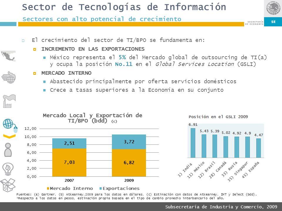 Sector de Tecnologías de Información