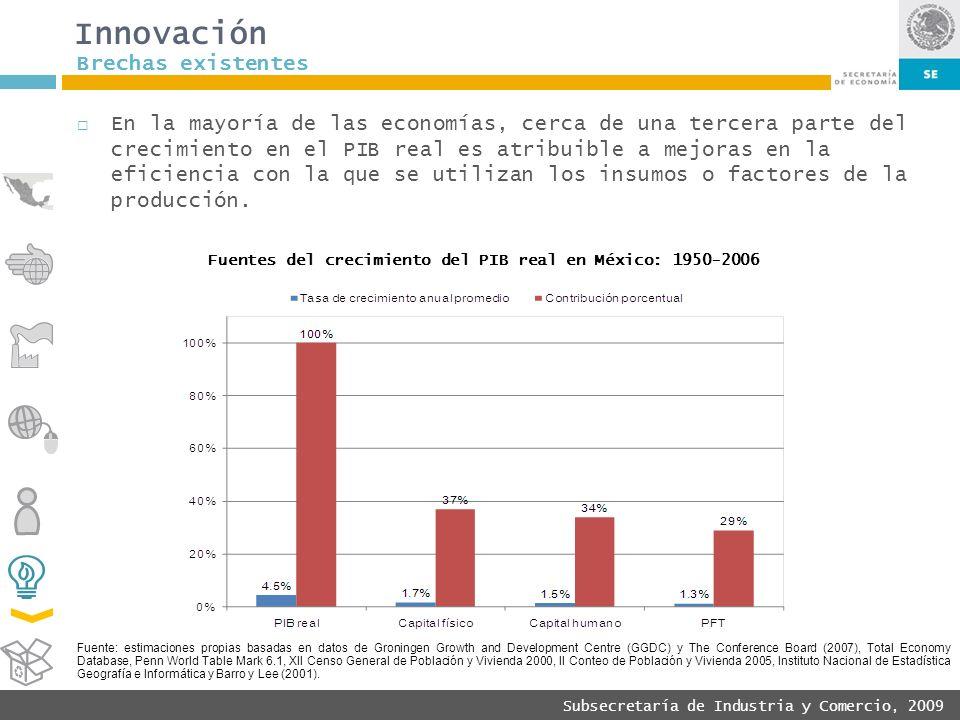 Fuentes del crecimiento del PIB real en México: 1950-2006