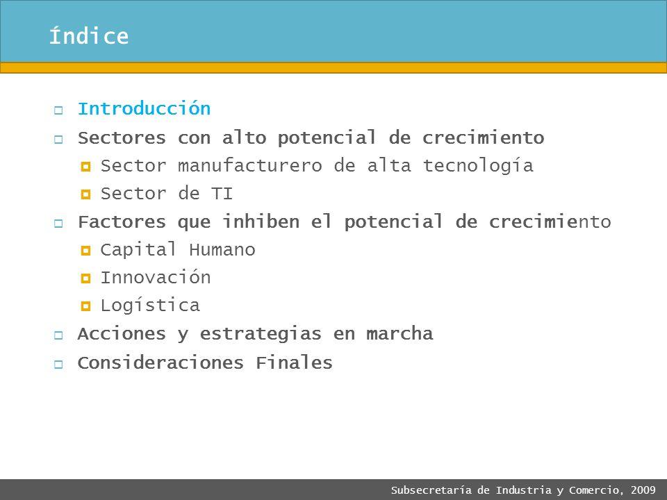 Índice Introducción Sectores con alto potencial de crecimiento
